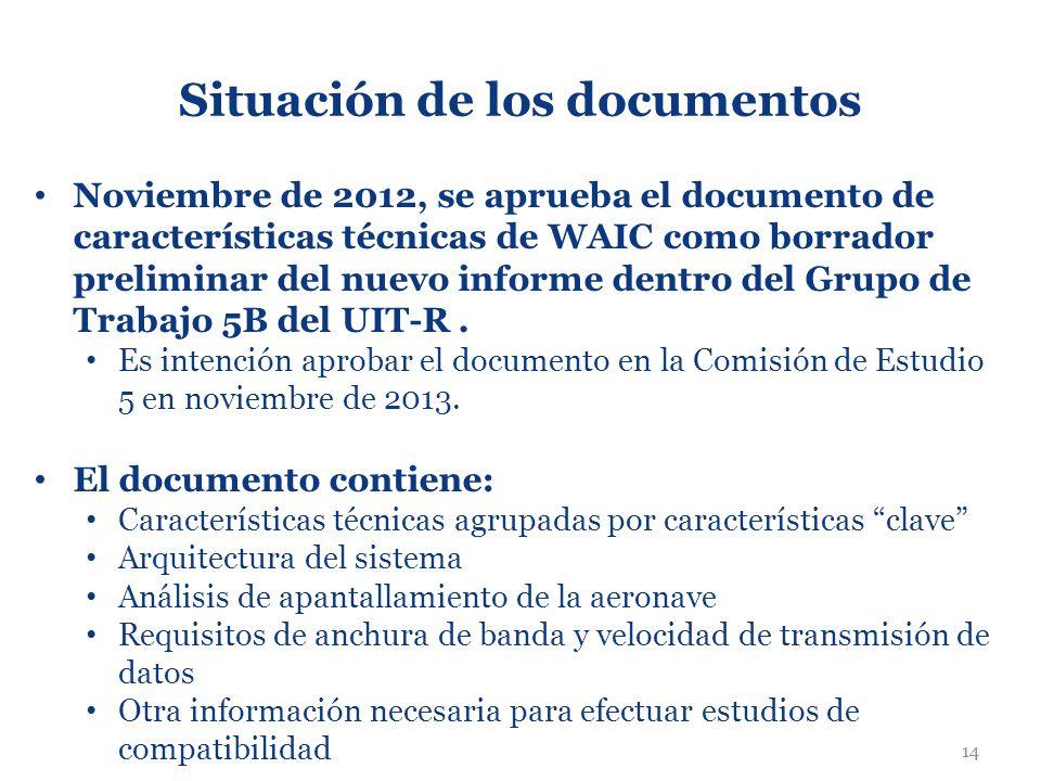 Situación de los documentos