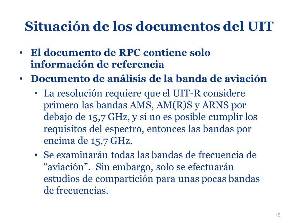 Situación de los documentos del UIT