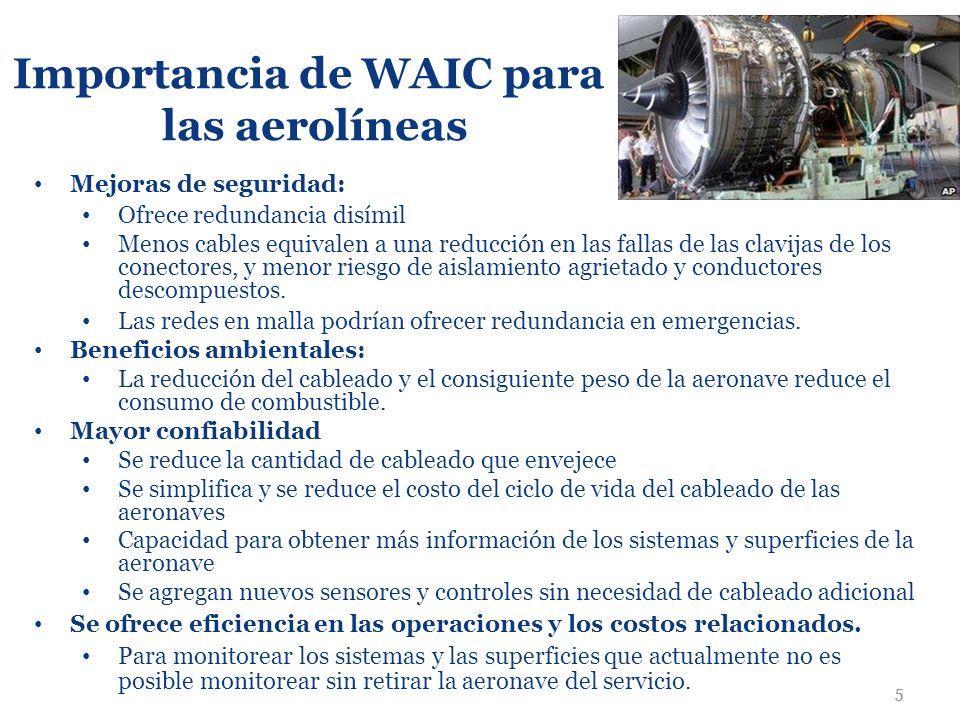 Importancia de WAIC para las aerolíneas