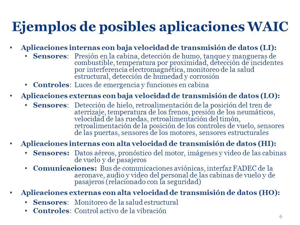 Ejemplos de posibles aplicaciones WAIC