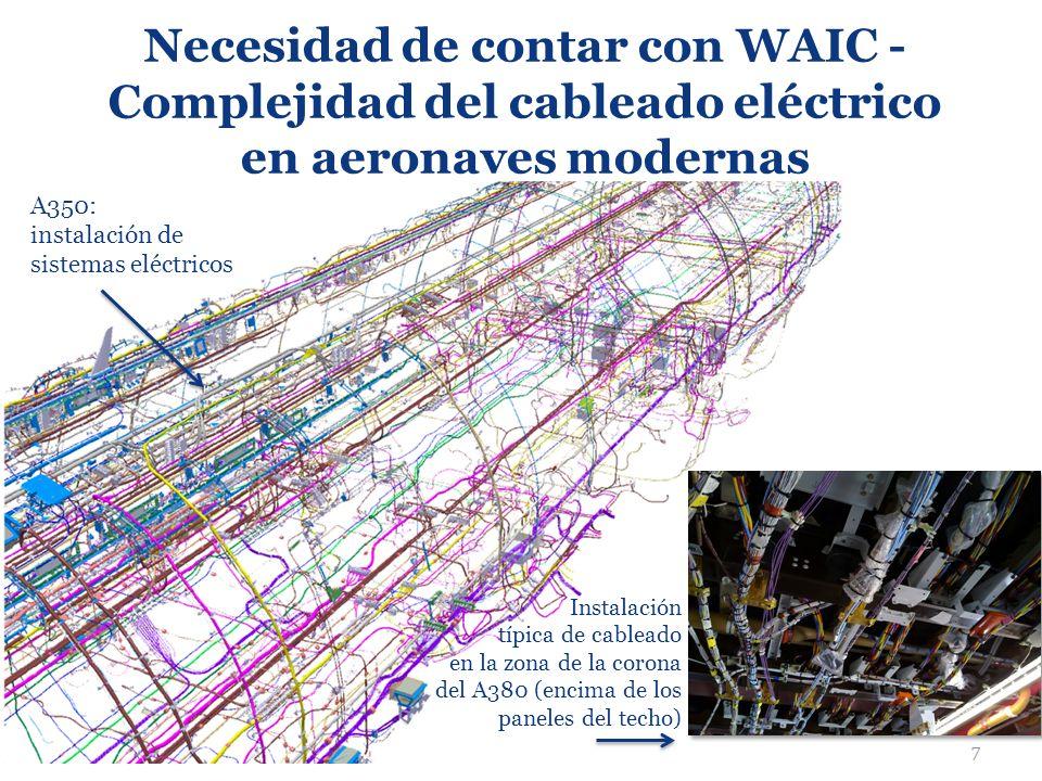 Necesidad de contar con WAIC - Complejidad del cableado eléctrico en aeronaves modernas