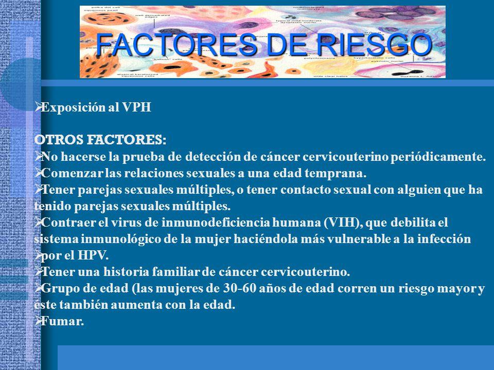 FACTORES DE RIESGO Exposición al VPH OTROS FACTORES: