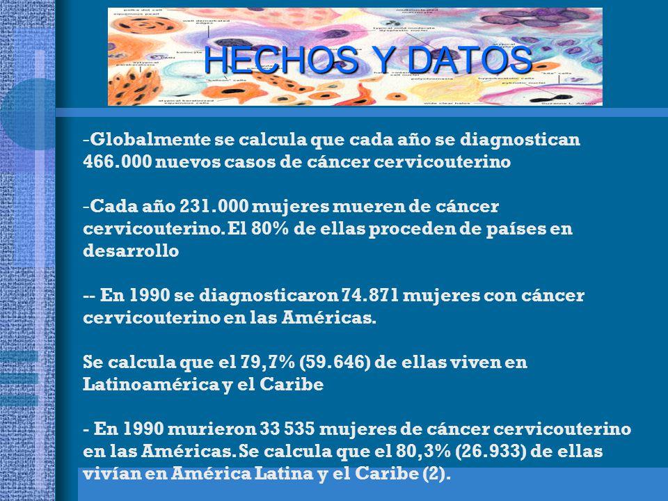 HECHOS Y DATOS Globalmente se calcula que cada año se diagnostican 466.000 nuevos casos de cáncer cervicouterino.
