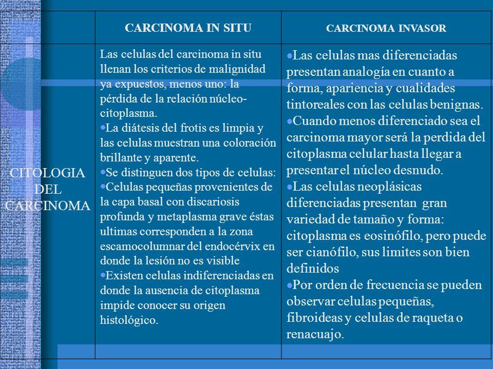 CITOLOGIA DEL CARCINOMA