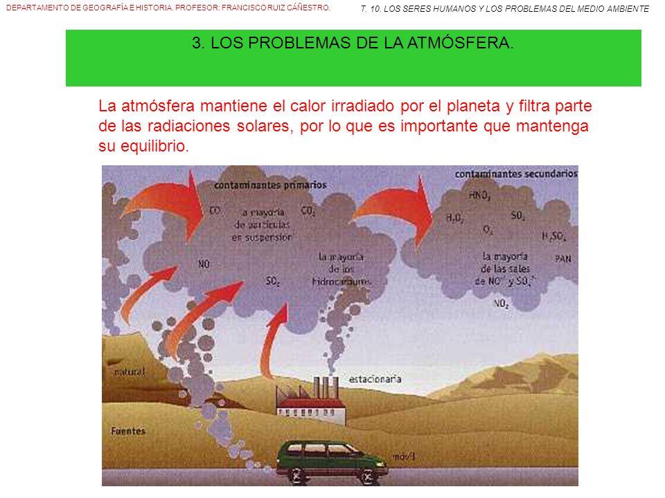 3. LOS PROBLEMAS DE LA ATMÓSFERA.