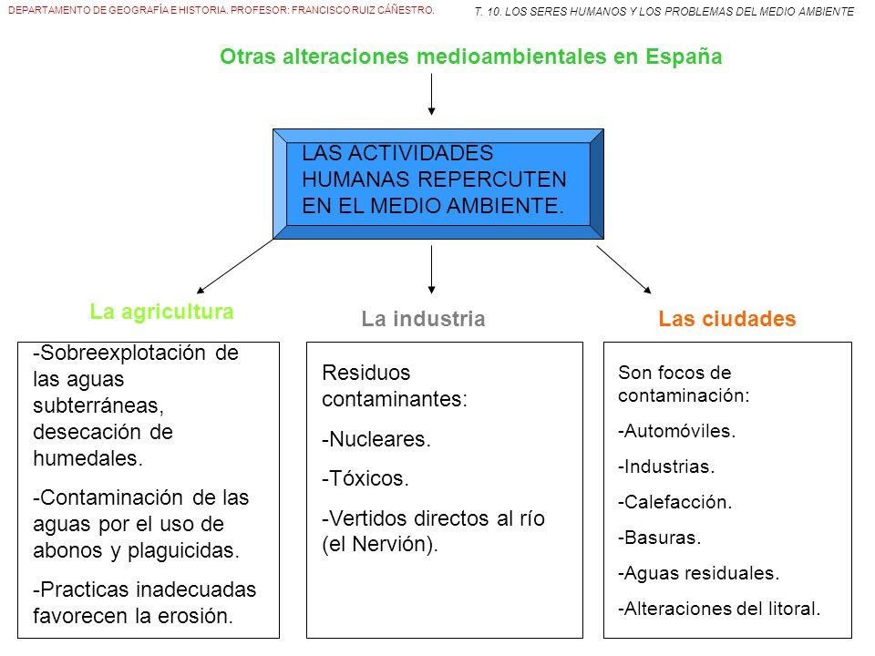 Otras alteraciones medioambientales en España