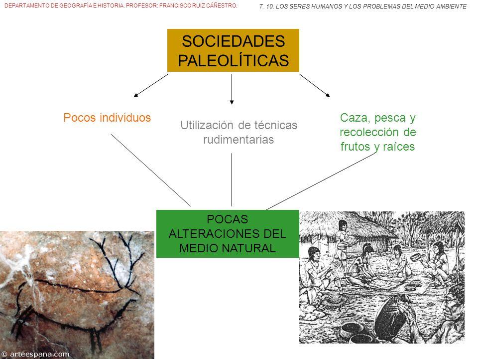 SOCIEDADES PALEOLÍTICAS
