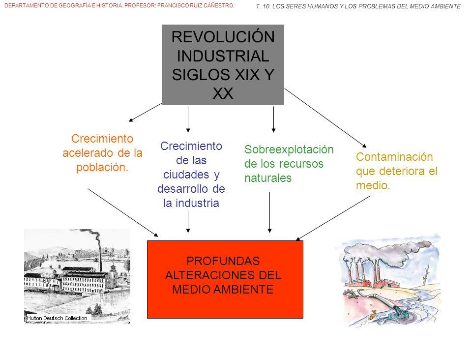 REVOLUCIÓN INDUSTRIAL SIGLOS XIX Y XX