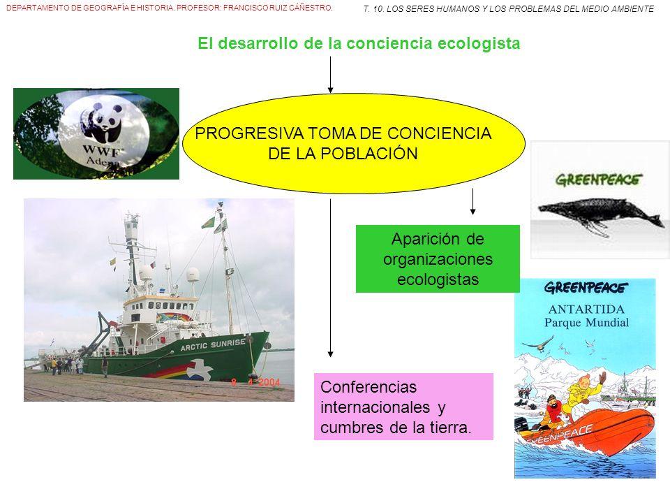 El desarrollo de la conciencia ecologista