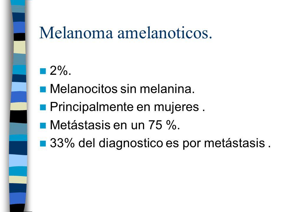 Melanoma amelanoticos.