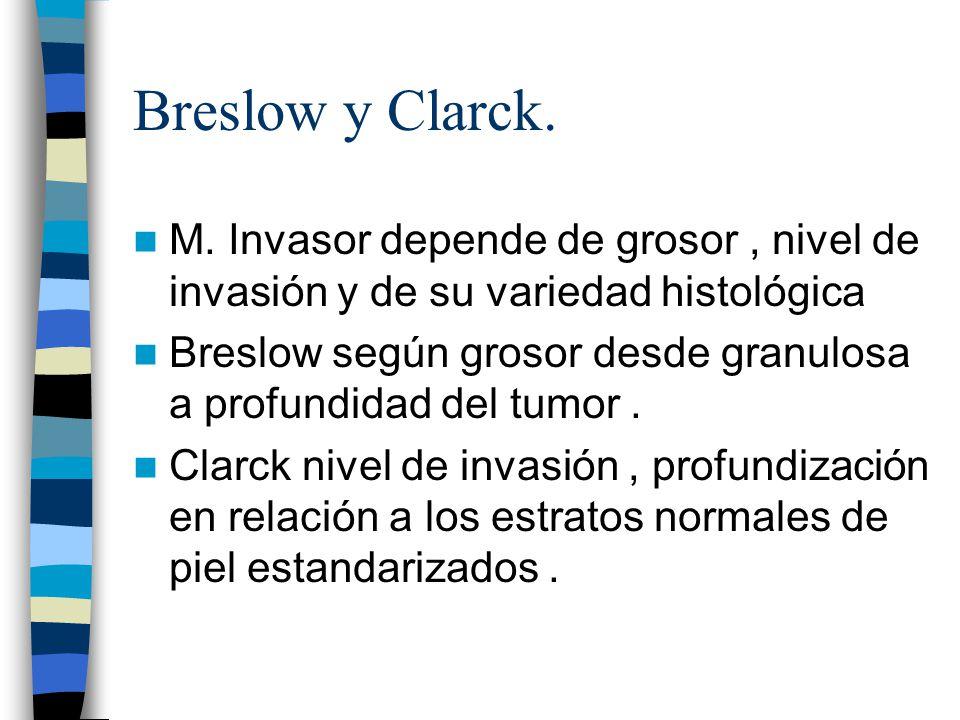 Breslow y Clarck. M. Invasor depende de grosor , nivel de invasión y de su variedad histológica.