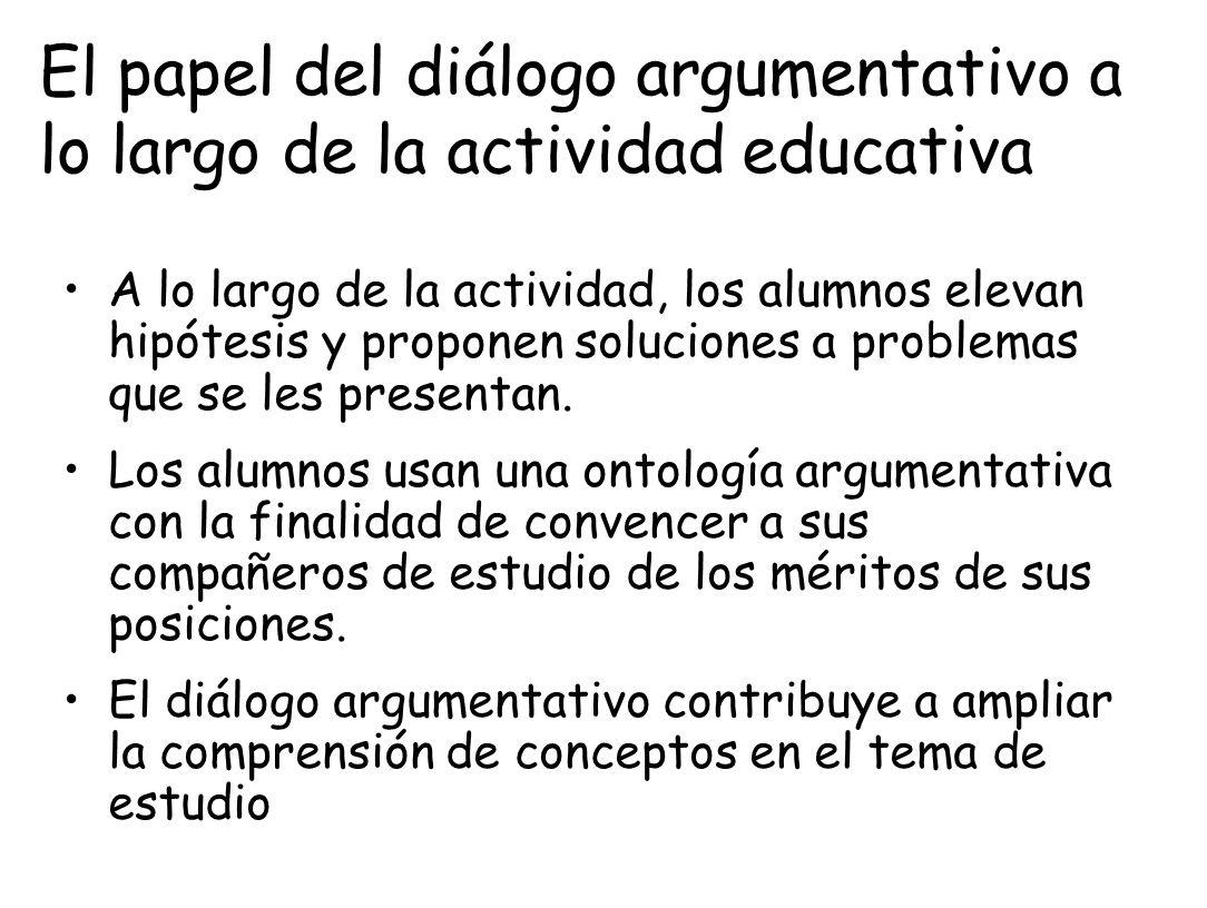 El papel del diálogo argumentativo a lo largo de la actividad educativa