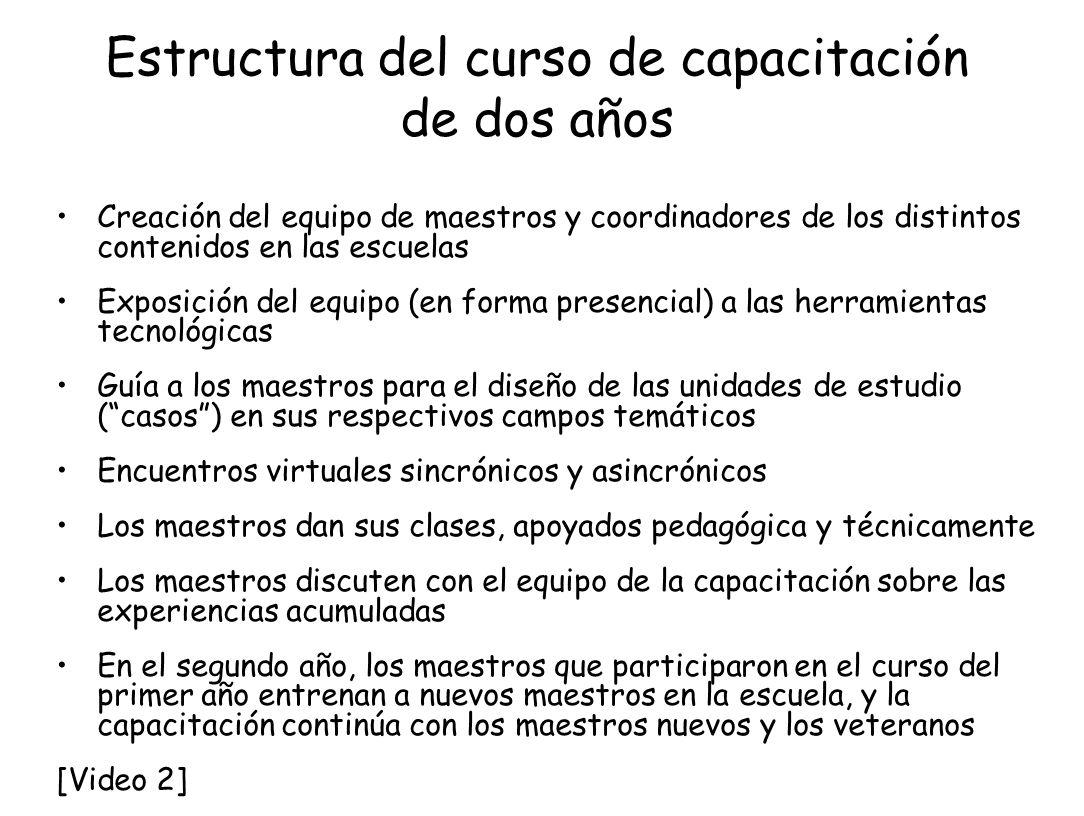 Estructura del curso de capacitación de dos años