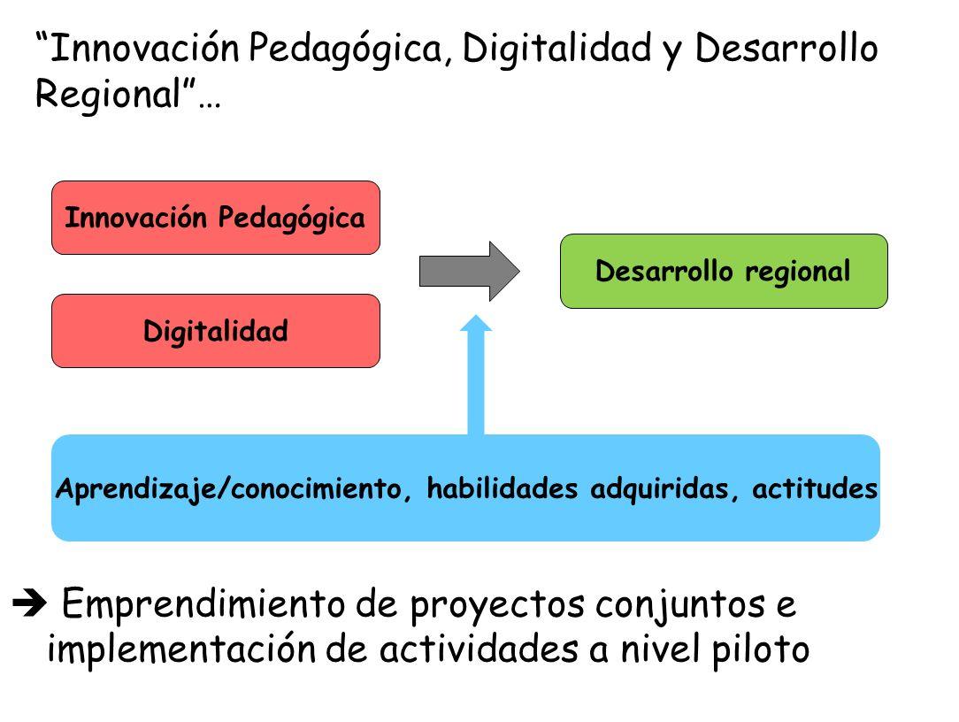 Innovación Pedagógica, Digitalidad y Desarrollo Regional …