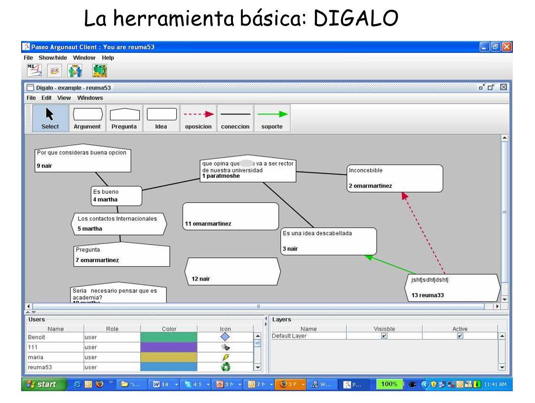 La herramienta básica: DIGALO