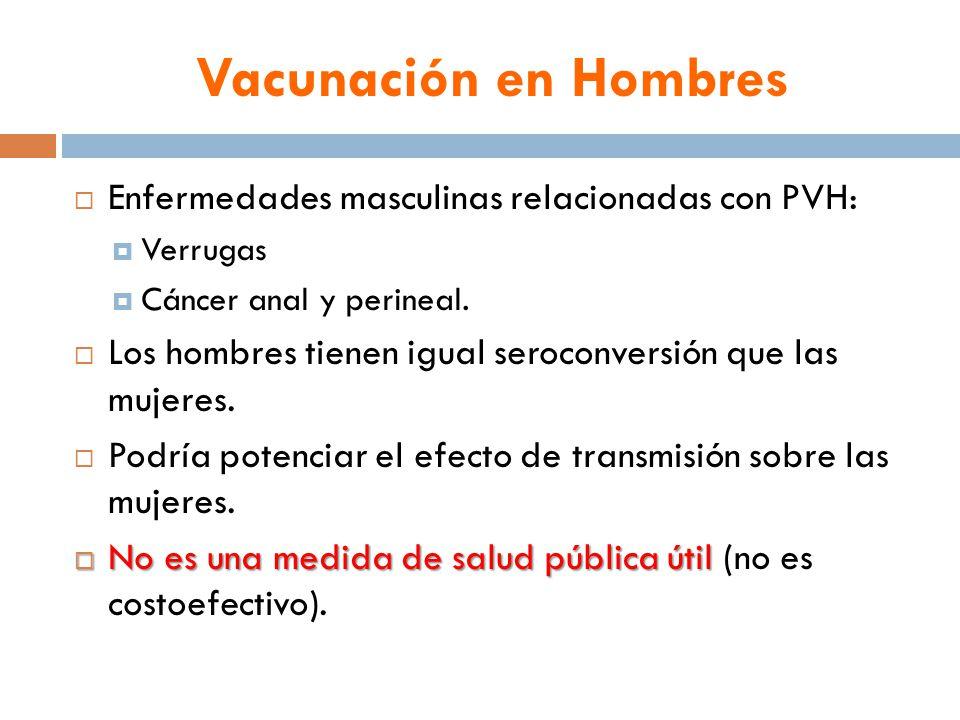 Vacunación en Hombres Enfermedades masculinas relacionadas con PVH: