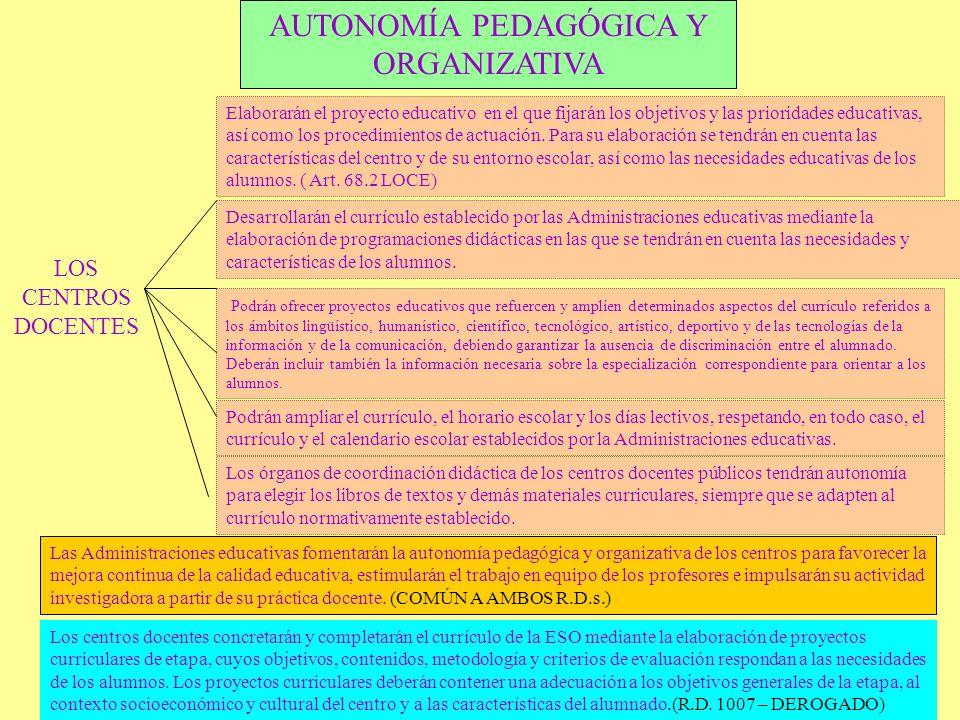AUTONOMÍA PEDAGÓGICA Y ORGANIZATIVA
