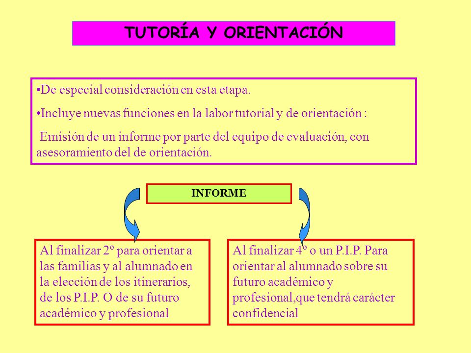 TUTORÍA Y ORIENTACIÓN De especial consideración en esta etapa.