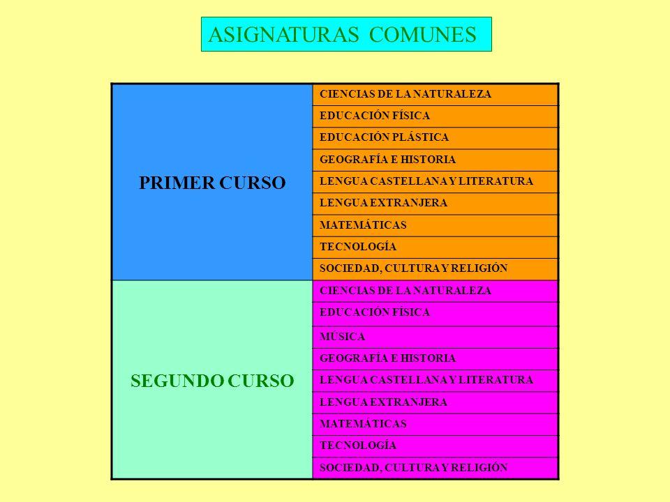 ASIGNATURAS COMUNES PRIMER CURSO SEGUNDO CURSO