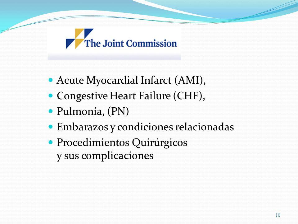 Acute Myocardial Infarct (AMI),