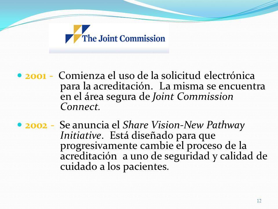 2001 - Comienza el uso de la solicitud electrónica
