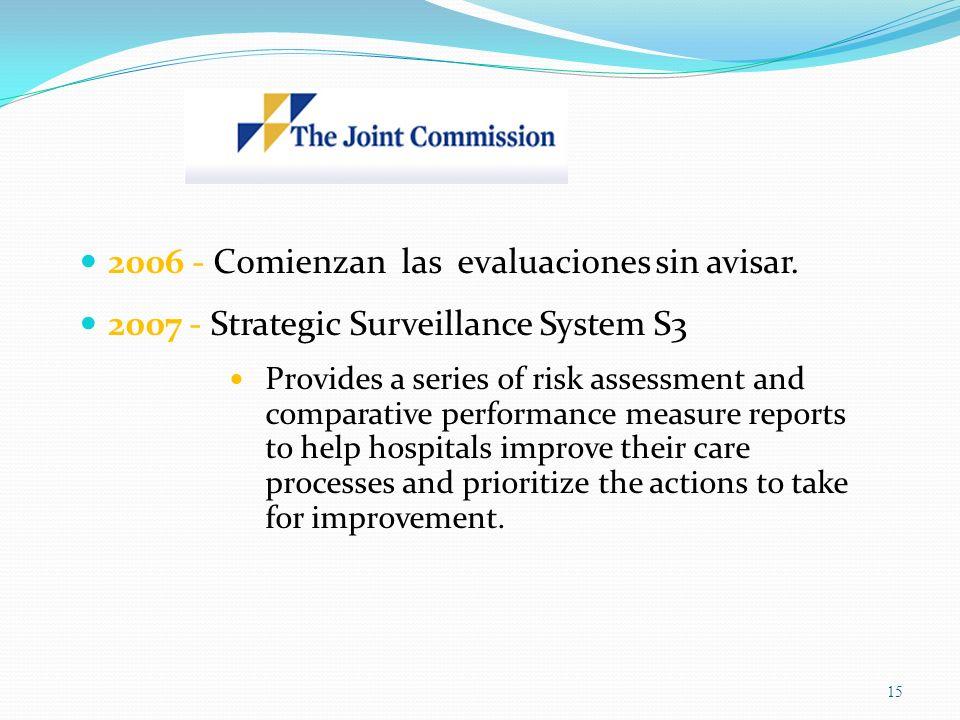 2006 - Comienzan las evaluaciones sin avisar.
