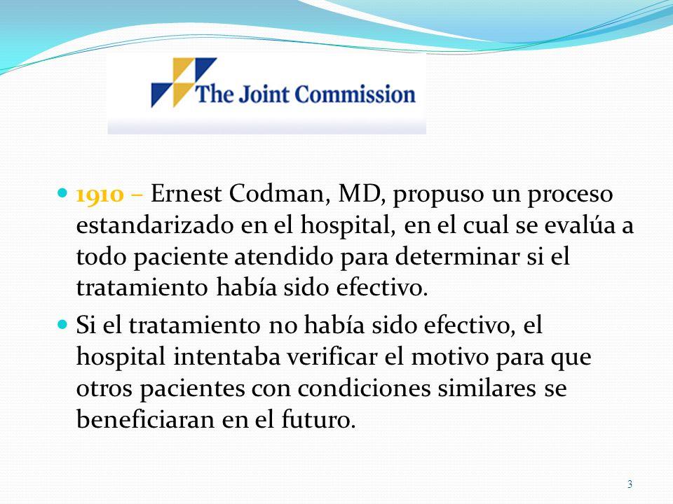 1910 – Ernest Codman, MD, propuso un proceso estandarizado en el hospital, en el cual se evalúa a todo paciente atendido para determinar si el tratamiento había sido efectivo.