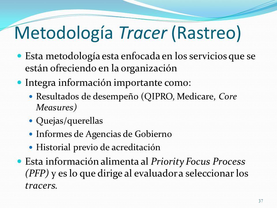 Metodología Tracer (Rastreo)