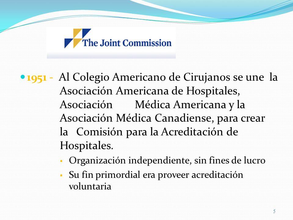1951 - Al Colegio Americano de Cirujanos se une la