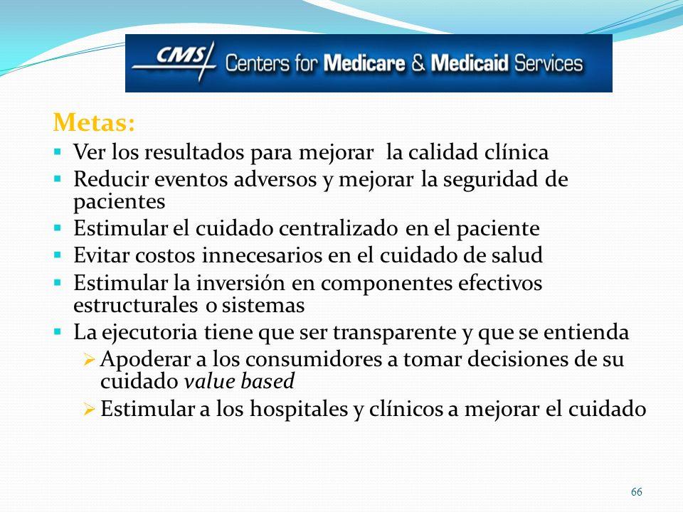 Metas: Ver los resultados para mejorar la calidad clínica