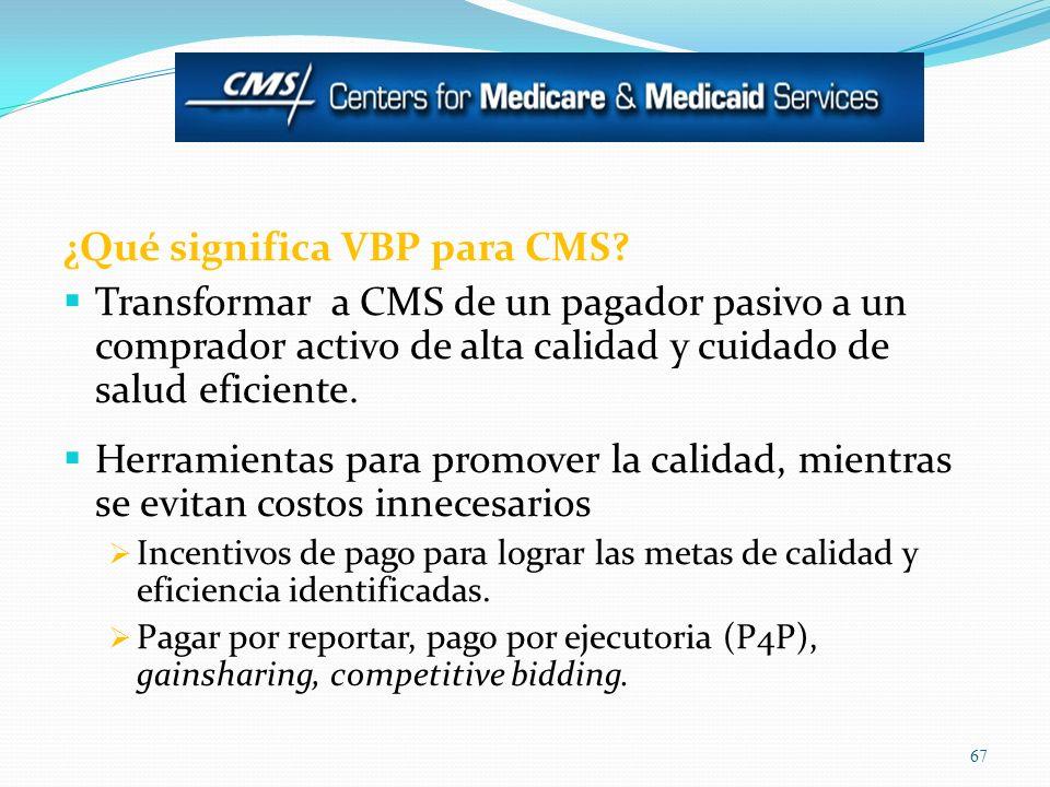 ¿Qué significa VBP para CMS