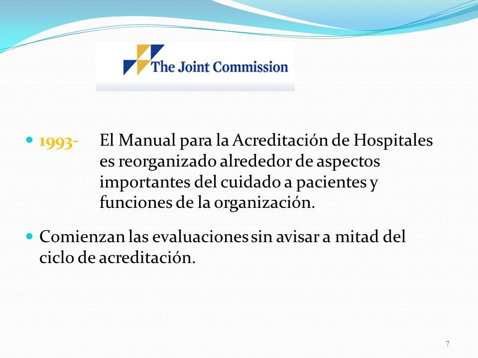 1993-. El Manual para la Acreditación de Hospitales