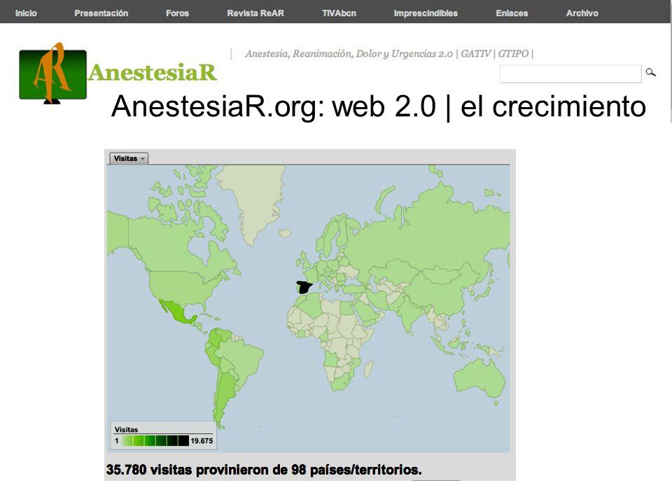 AnestesiaR.org: web 2.0 | el crecimiento