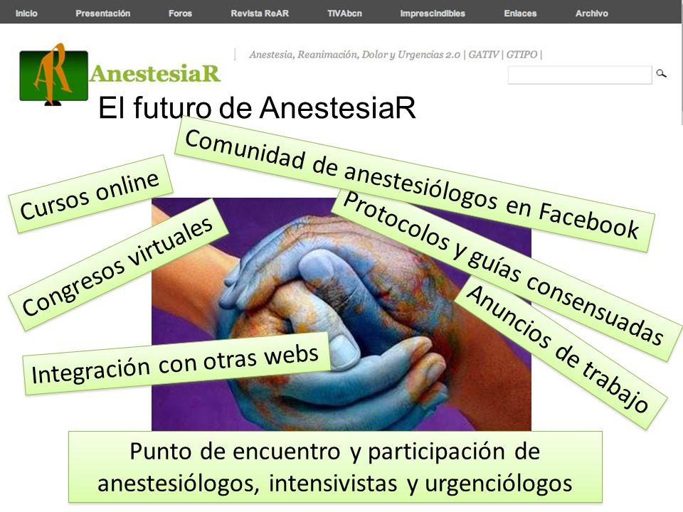 El futuro de AnestesiaR