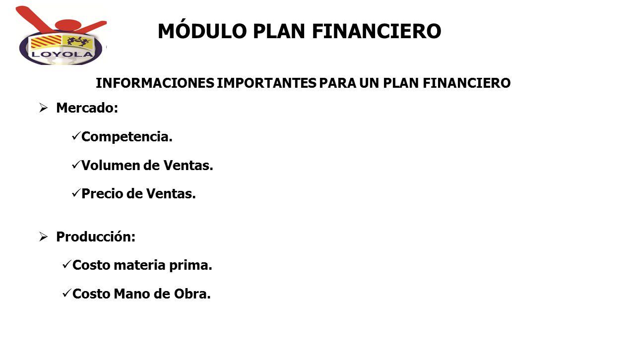 INFORMACIONES IMPORTANTES PARA UN PLAN FINANCIERO