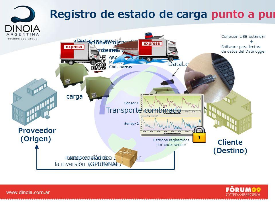 Registro de estado de carga punto a punto