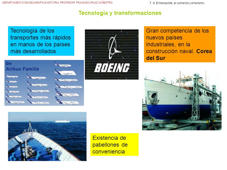 Tecnología y transformaciones