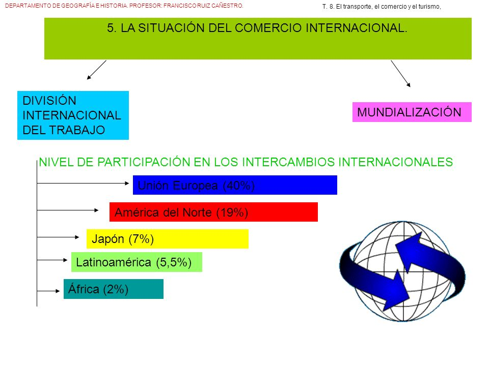 5. LA SITUACIÓN DEL COMERCIO INTERNACIONAL.