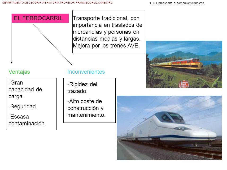 T. 8. El transporte, el comercio y el turismo,