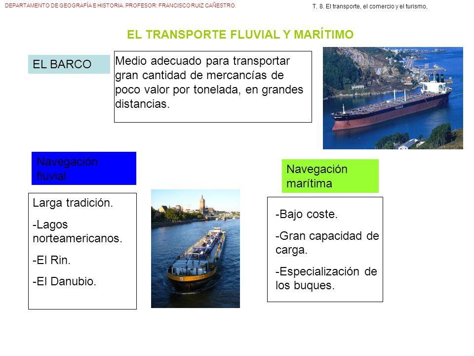 EL TRANSPORTE FLUVIAL Y MARÍTIMO