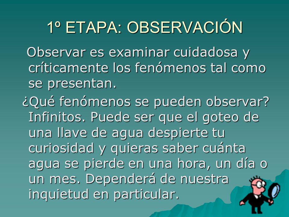 1º ETAPA: OBSERVACIÓN Observar es examinar cuidadosa y críticamente los fenómenos tal como se presentan.