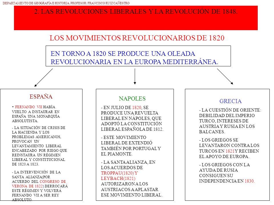 LOS MOVIMIENTOS REVOLUCIONARIOS DE 1820