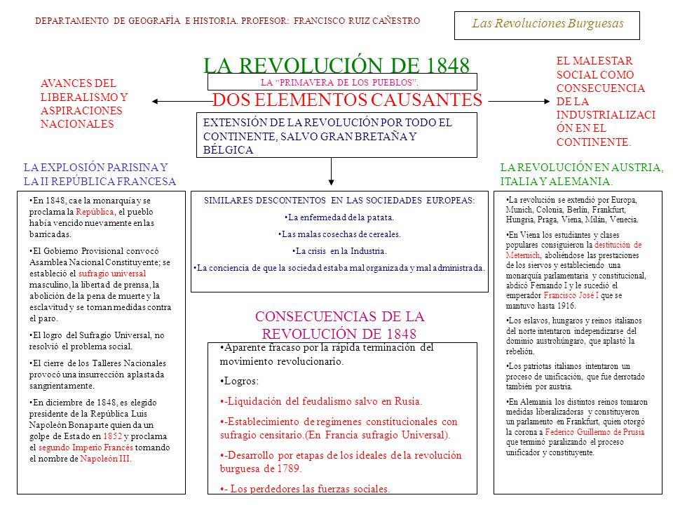 LA REVOLUCIÓN DE 1848 DOS ELEMENTOS CAUSANTES