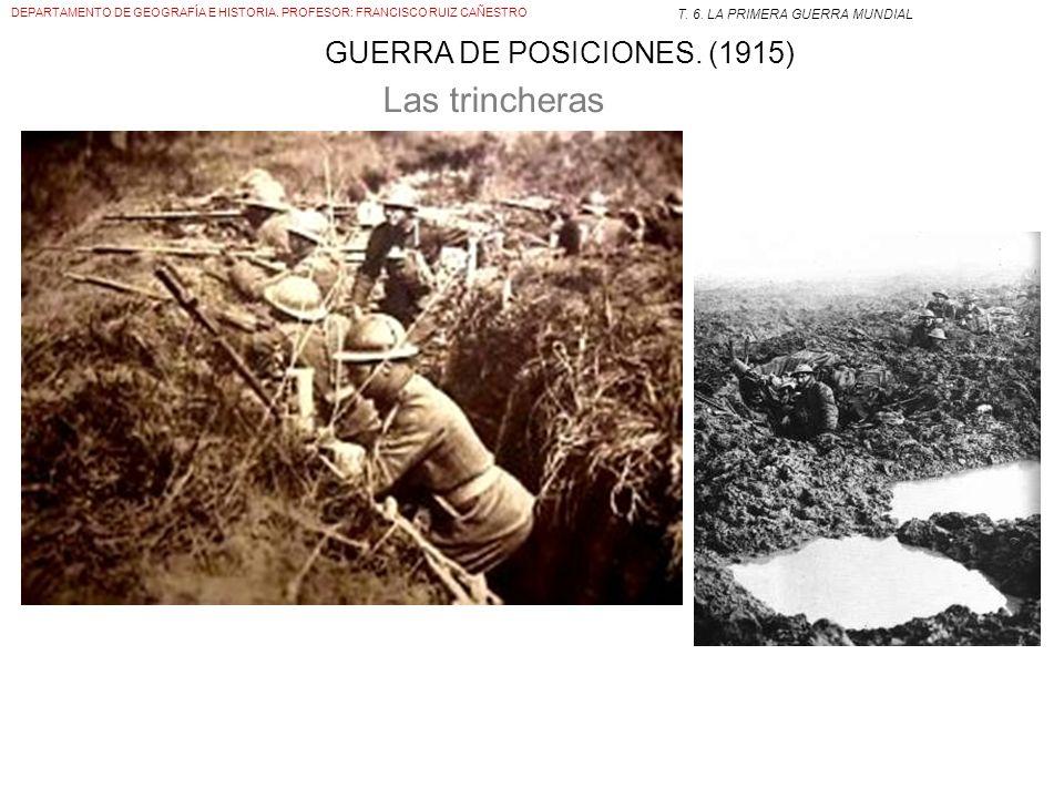 Las trincheras GUERRA DE POSICIONES. (1915)