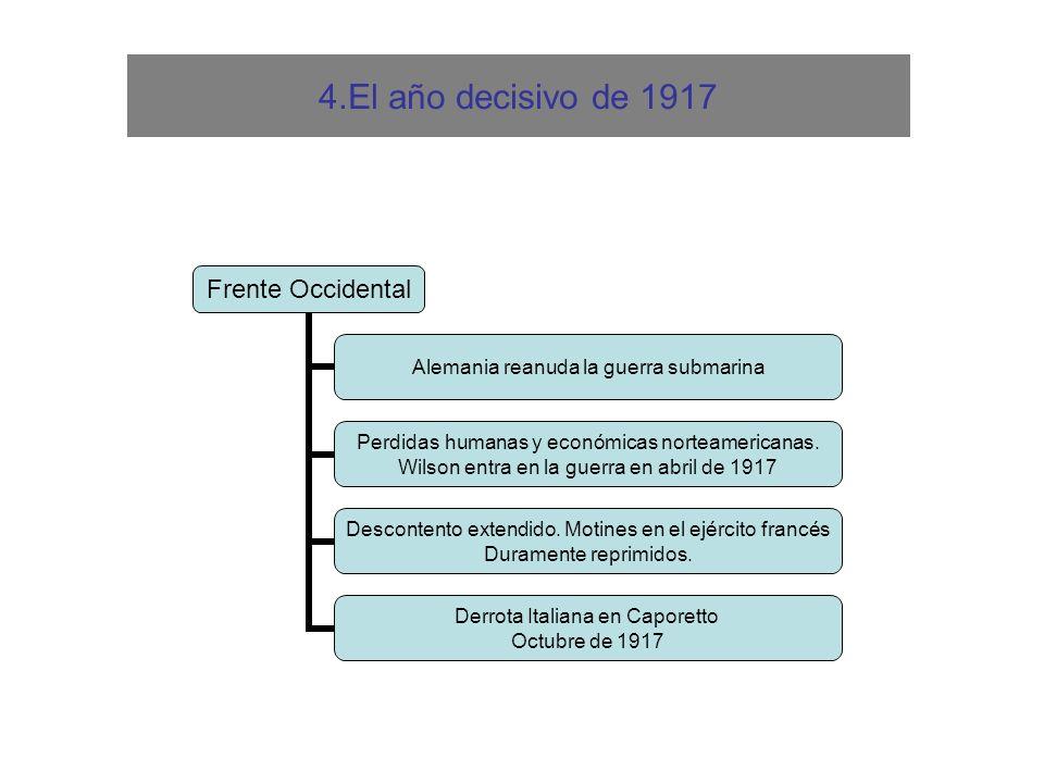 4.El año decisivo de 1917