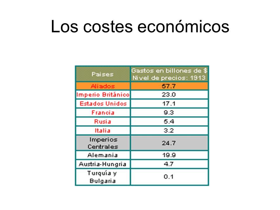 Los costes económicos