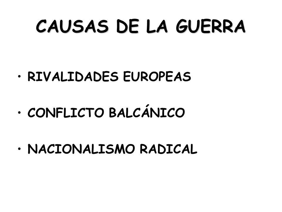 CAUSAS DE LA GUERRA RIVALIDADES EUROPEAS CONFLICTO BALCÁNICO