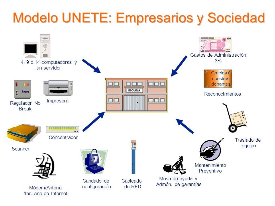 Modelo UNETE: Empresarios y Sociedad