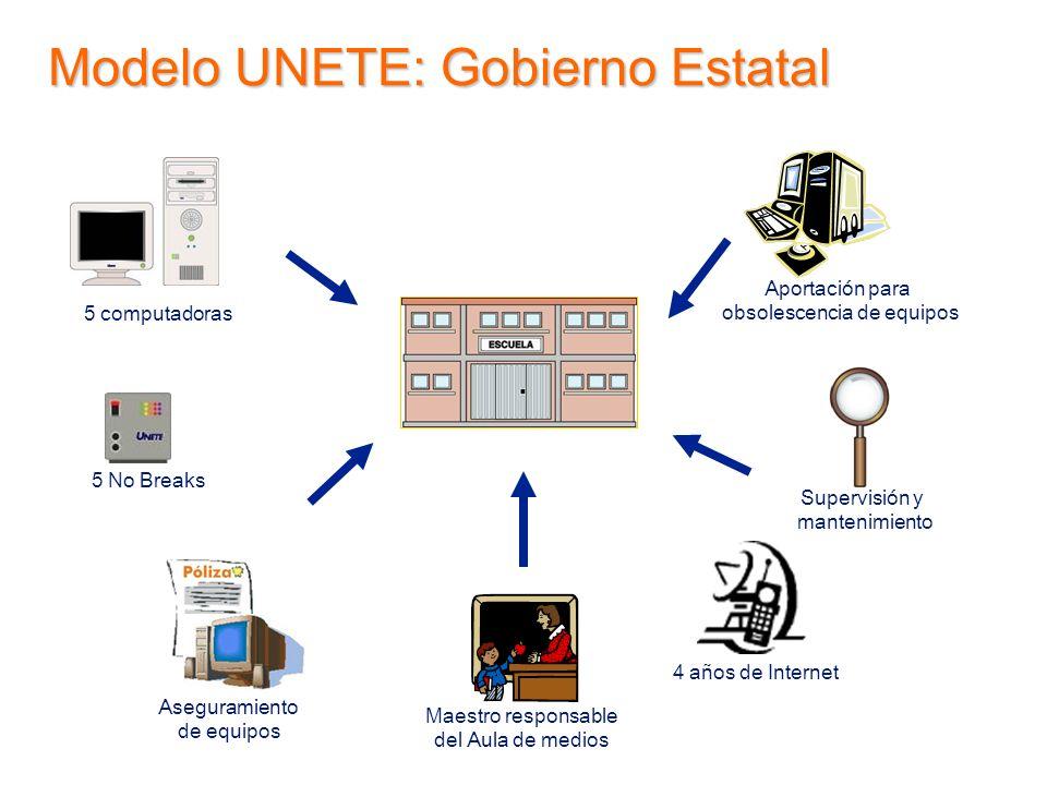 Modelo UNETE: Gobierno Estatal