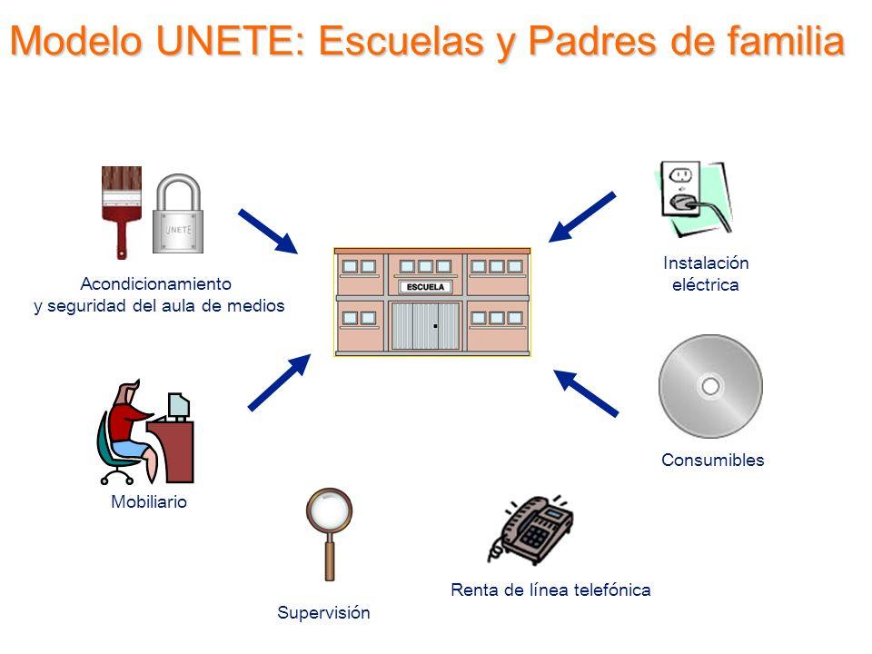 Modelo UNETE: Escuelas y Padres de familia